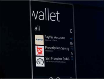 CREDIT WalletHub