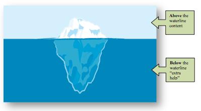 CREDIT MindEdge iceberg image
