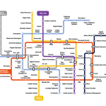 Image shows map of digital skills represented as subway stops and trains