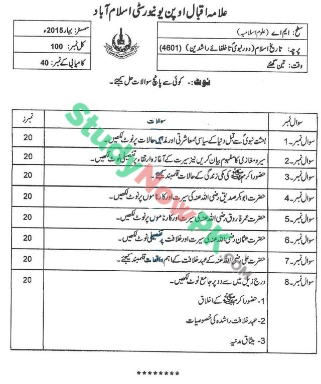 AIOU MA Islamic Studies Code 4601 Past Papers Spring 2015-1