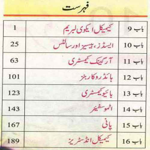 10th Chemistry Notes Urdu Medium Contents Page