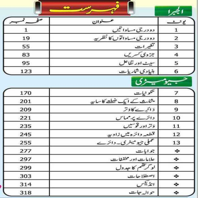 10th-math-notes-Urdu-medium-contents-page