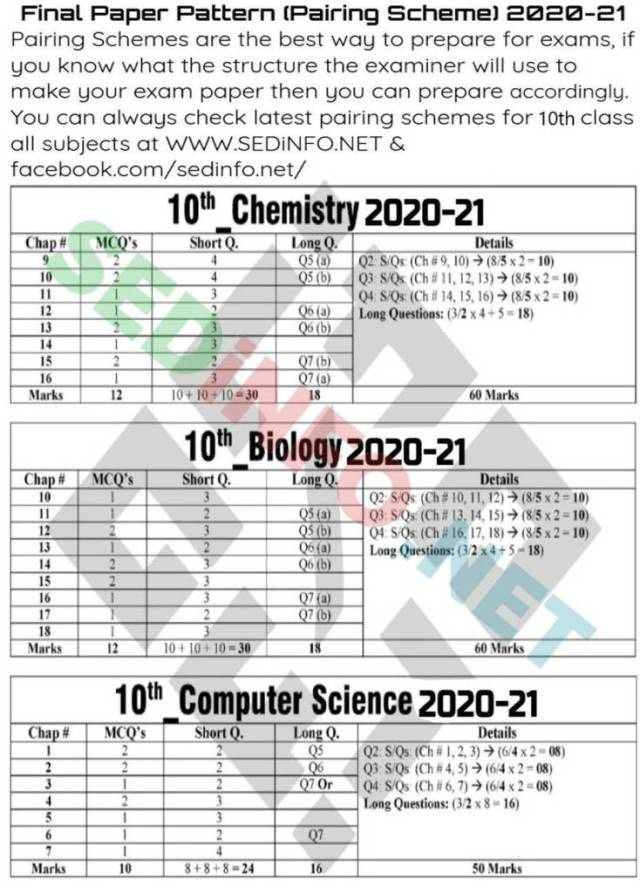 10th-Pairing-Schemes-Chemistry-Biology-Computer-2020-21