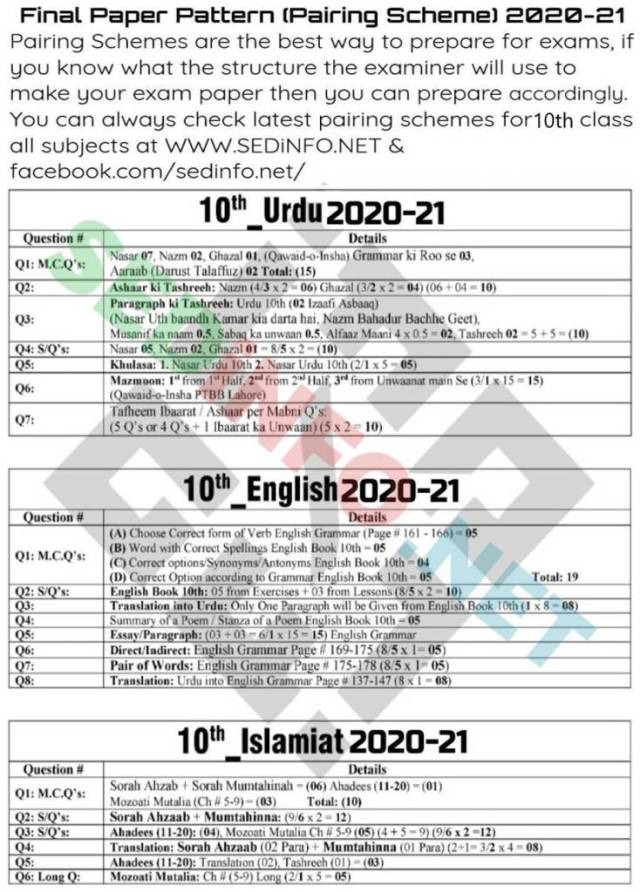 10th-Pairing-Schemes-Urdu-English-Islamic-Studies-2020-21
