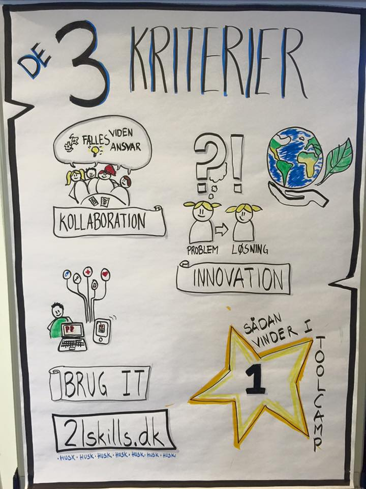 21st skills -det 21. århundredes kompetencer