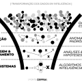 Infográfico sobre data science