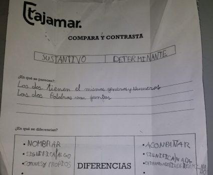 TBL Cooperativo y Gamificacion (3)