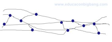Estructura molecular de un elastómero estirado