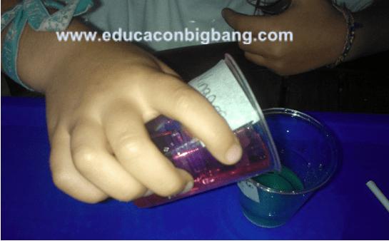 Neutralización del vinagre y el bicarbonato