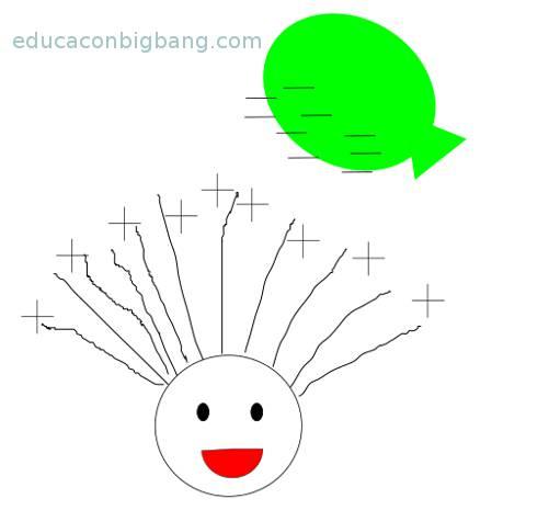 Distribución de cargas en globo y cabello