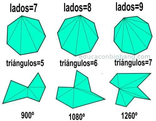 suma de los angulos interiores de un triangulo y otros poligonos 8
