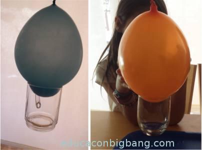 Levantando el vaso tirando del globo.