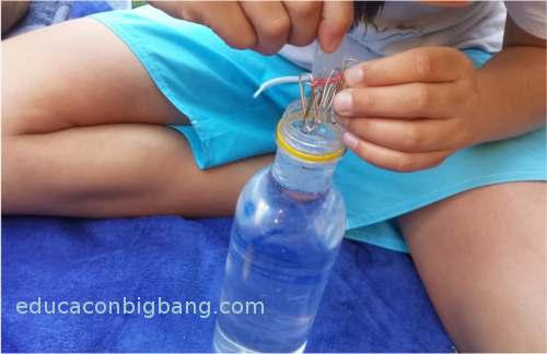 Colocando el diablillo dentro de la botella