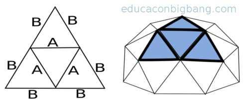 Subdivisiones de una cara del icosaedro