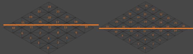 Imagen del editor donde se ve que id son iguales en el editor de Unity