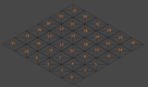 Grid entero de tamaño 6 con ids