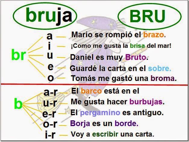 Dibujos Con La Trabada Br: 20 Palabras Con Br, Mas Imágenes Para Imprimir
