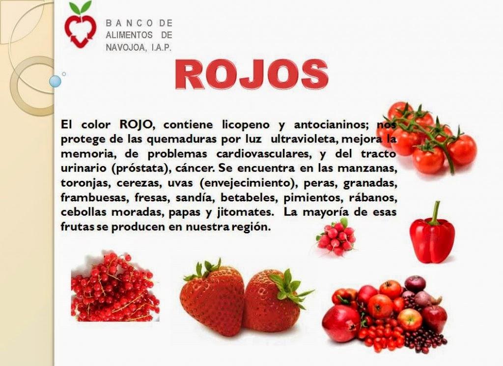 Frutas De Color Rojo Con Imágenes Para Imprimir