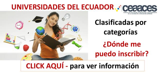 Lista de Universidades del Ecuador por Categorías - 2017