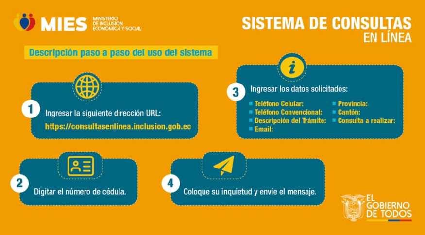 consular si recibes el bono de contingencia www.inclusion.gob.ec