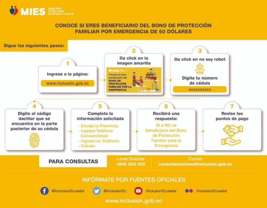 bono de contingencia protección familiar por emergencia sanitaria