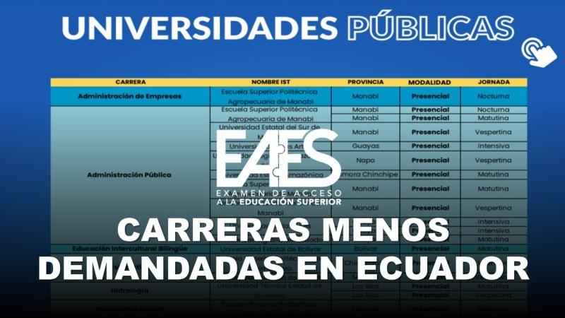 Carreras Menos Demandadas en Ecuador