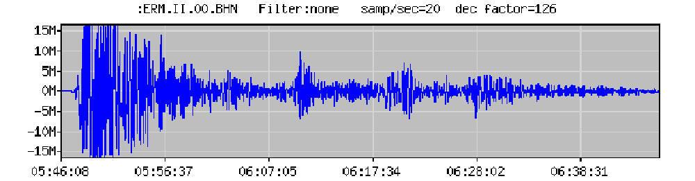 Japão 11 mar 2011 sismograma
