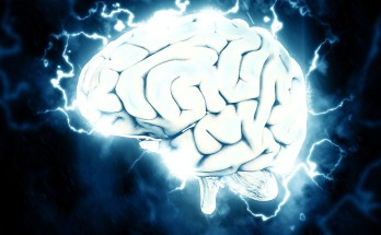 Things to know about our powerful mind