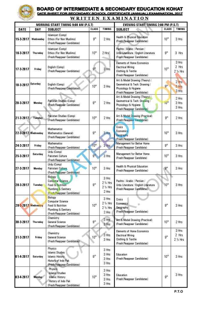 Matric Date sheet 2017 Kohat Board (BiseKohat) Written Paper Datesheet