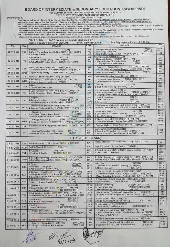 9th 10th Date Sheet 2018 Rawalpindi Board Matric Exams