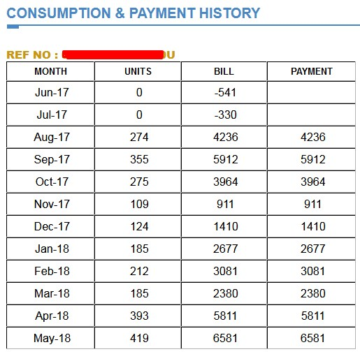 Lesco online bill check - payment history
