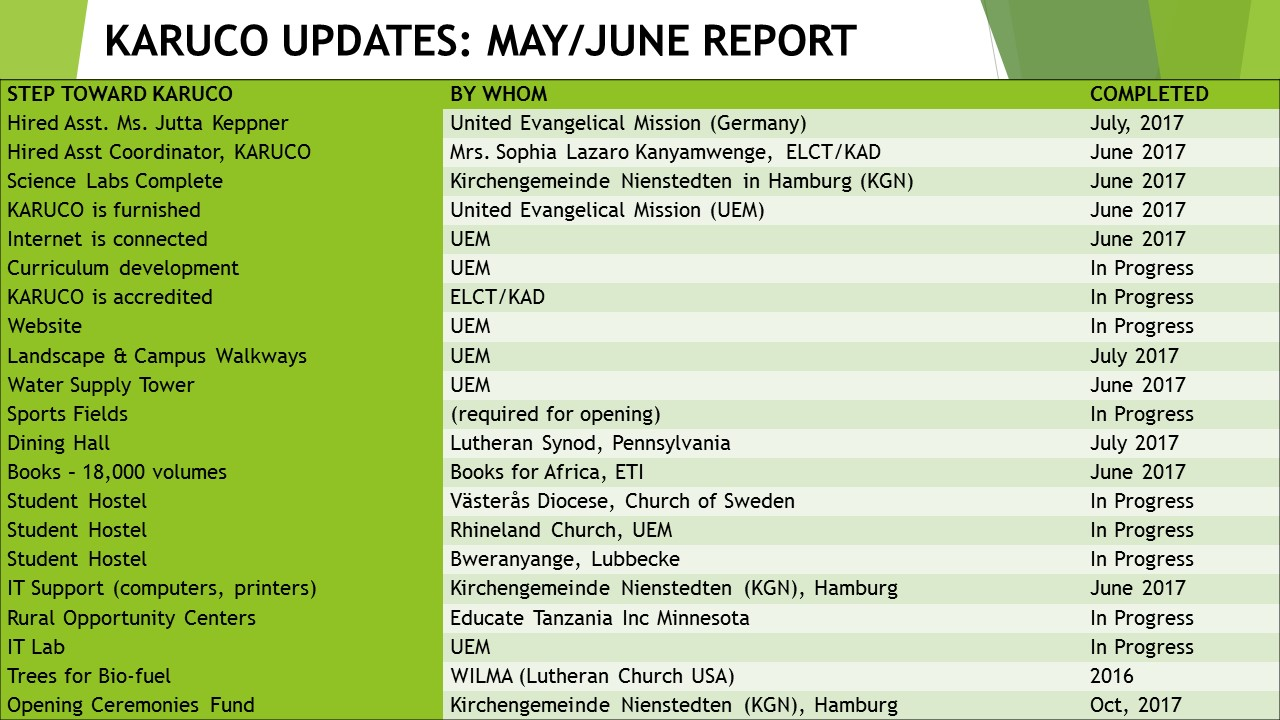 karuco-updates-table-green