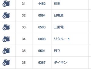 時価総額上位ランキング_:ランキング_:マーケット_:日経電子版