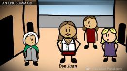 Analysis and interpretation of don juan