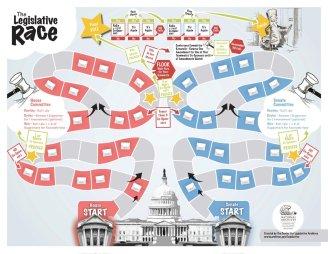 The Legislative Race board game