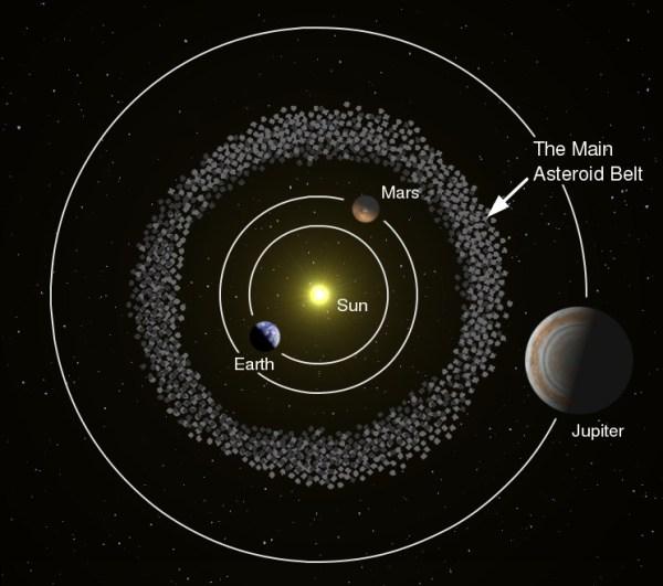 Asteroid Belt Danstronomy