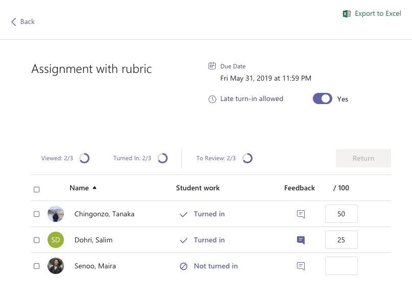 screenshot of Teams assignment screen with students, submission status, feedback, and grade.