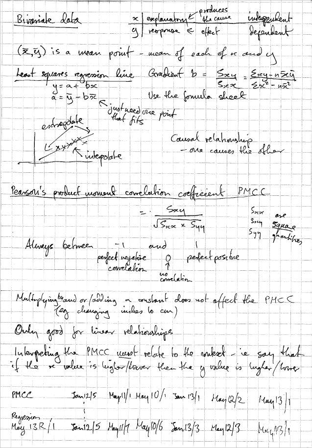 bivariate-summary