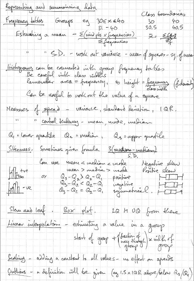 representing-data-summary