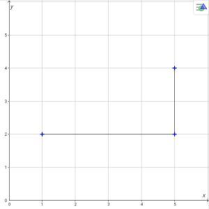 coordinates-image-2