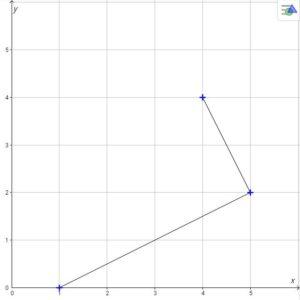 coordinates-image-4