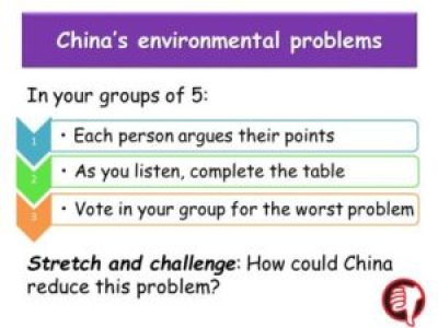China's environmental problems question slide