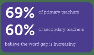 word gap statistics