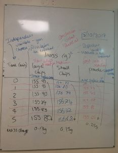 Photo of whiteboard