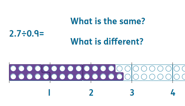 27/0.9= What is the same? What is different?