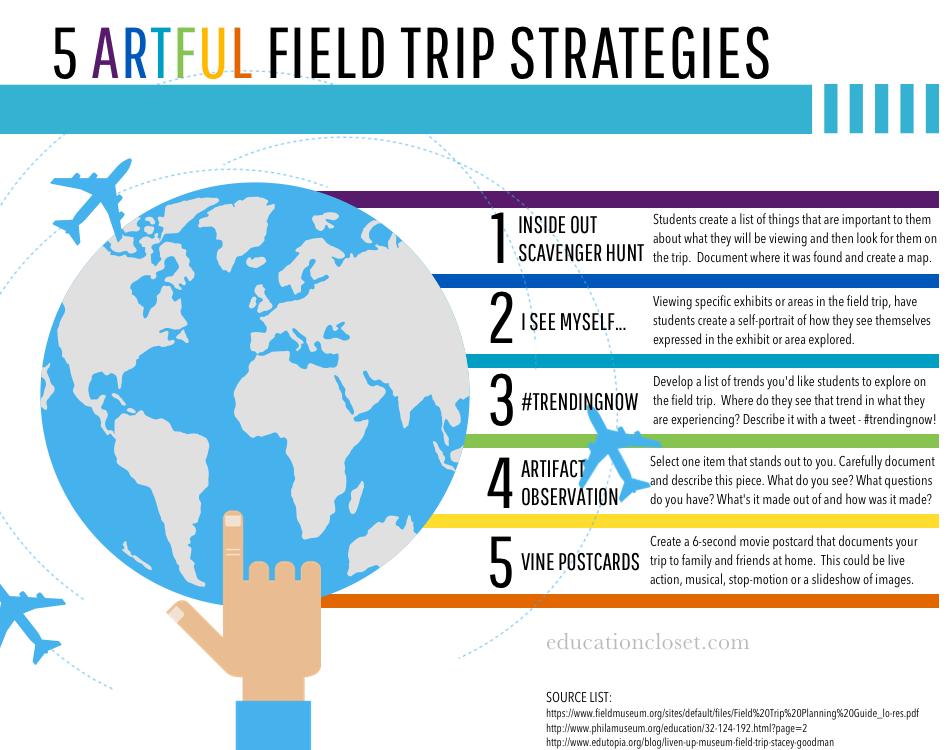 5 artful field trip strategies
