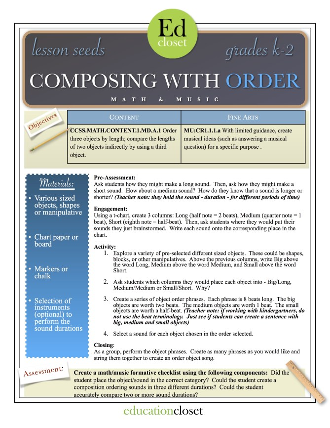composing with order