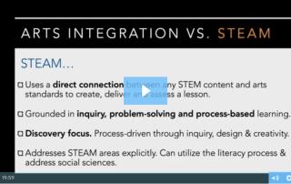arts integration spectrum