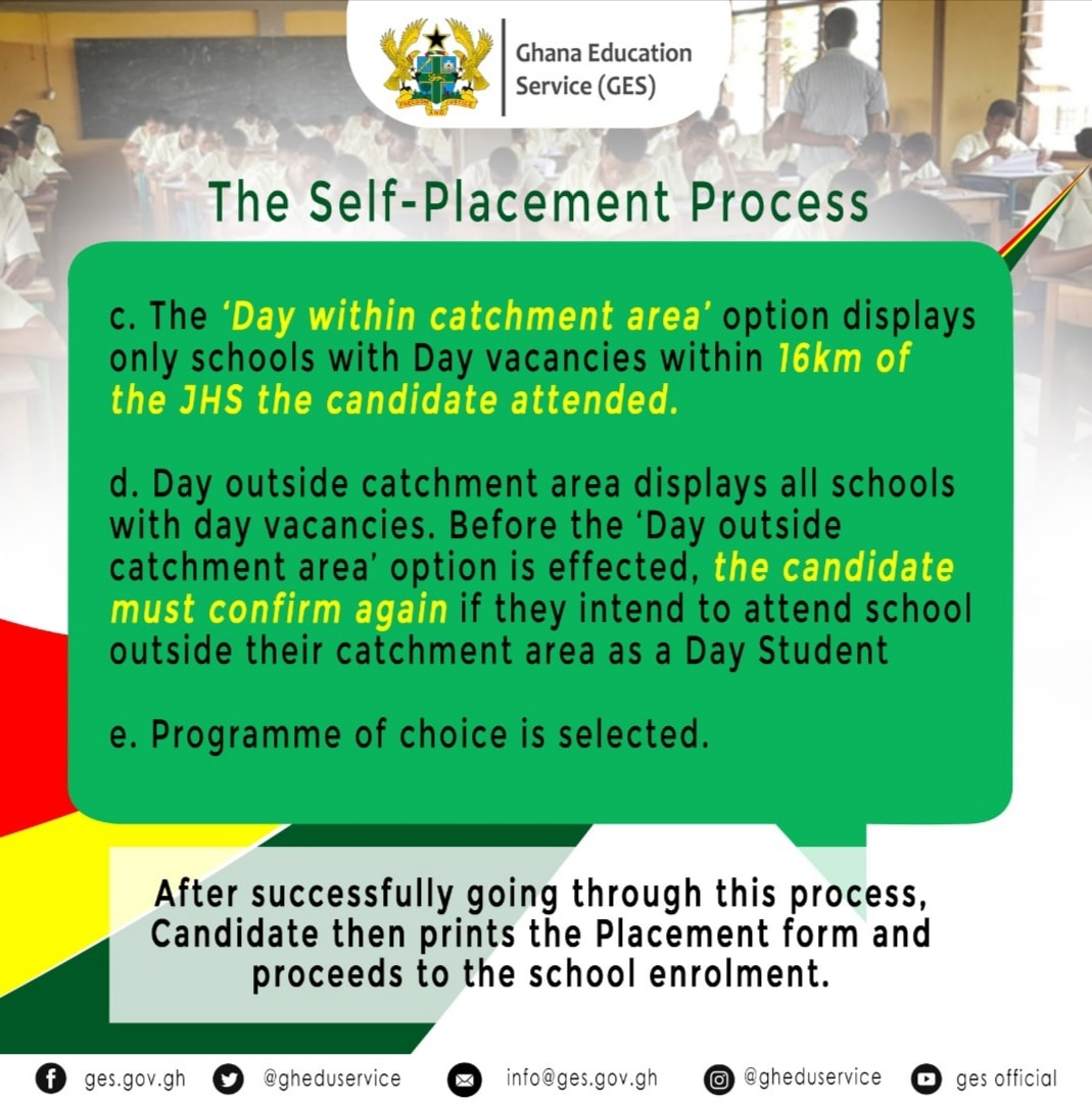 Facts about 2021 SHS Placement that you should know 2