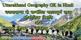 uttarakhand-gk-in-hindi